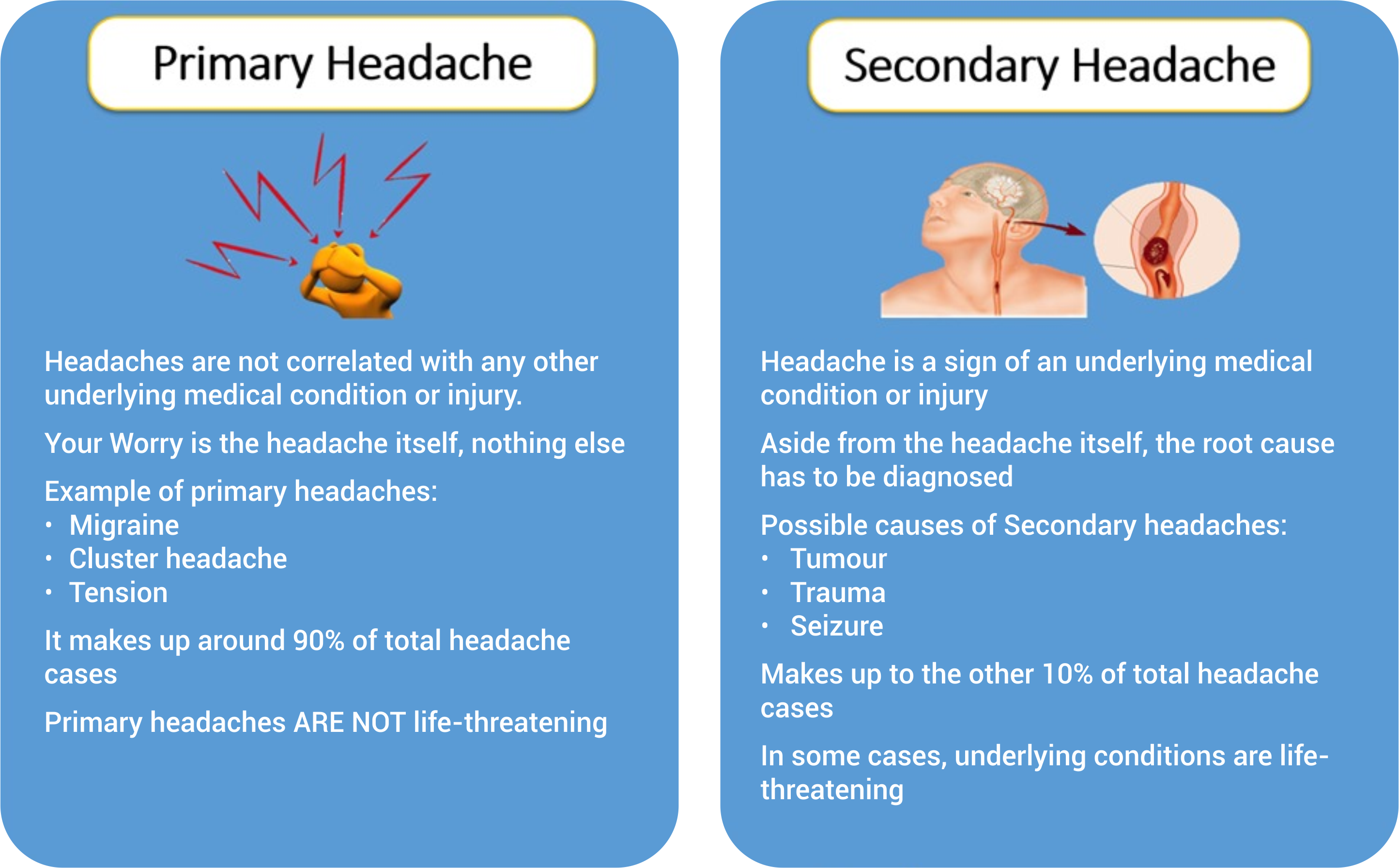primary and secondary headache