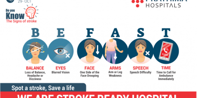 Know the Signs of Stroke | World Stroke Day